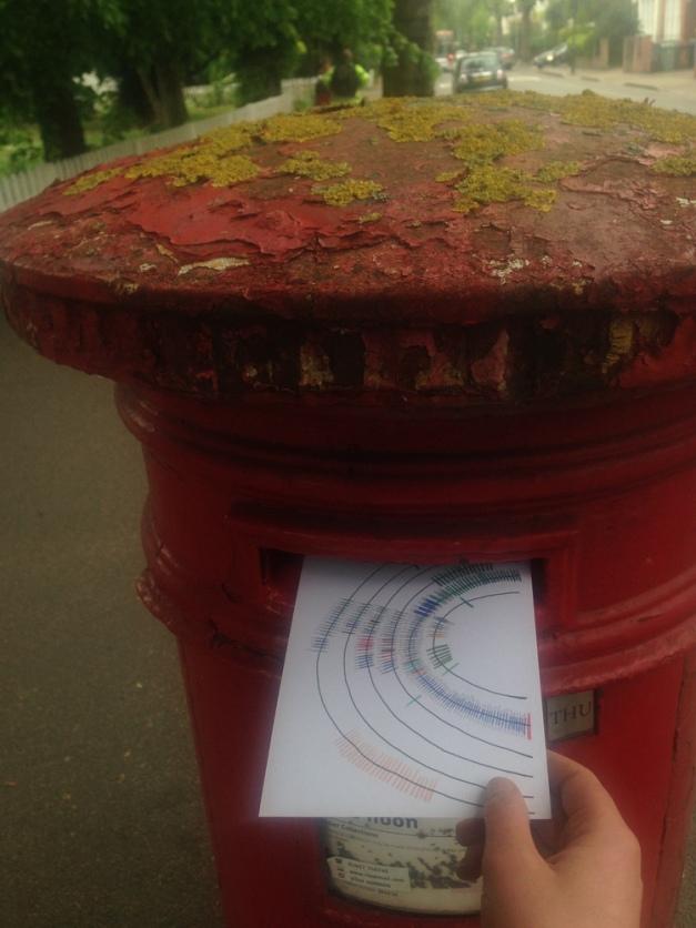 mailingpostcard